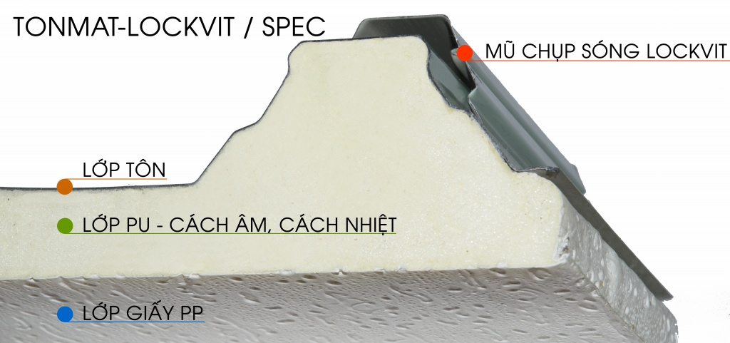 lockvit-spec.jpg